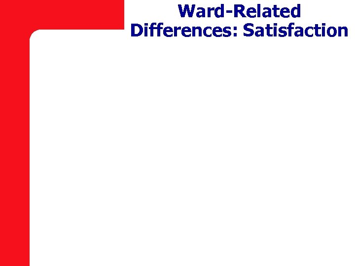 Ward-Related Differences: Satisfaction