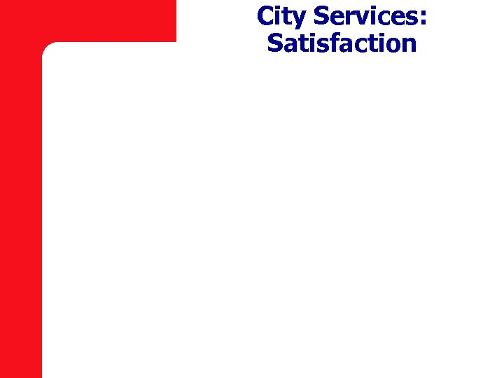 City Services: Satisfaction