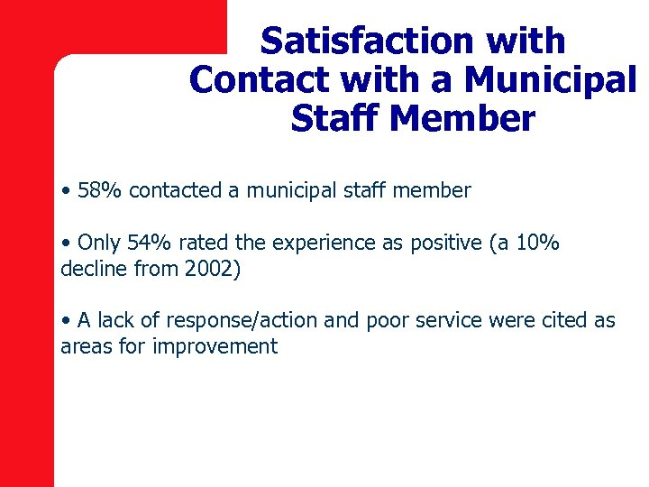 Satisfaction with Contact with a Municipal Staff Member • 58% contacted a municipal staff