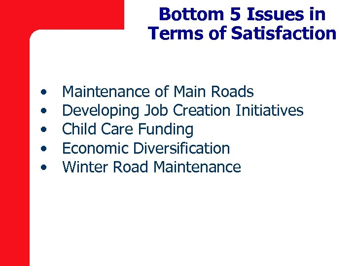 Bottom 5 Issues in Terms of Satisfaction • • • Maintenance of Main Roads