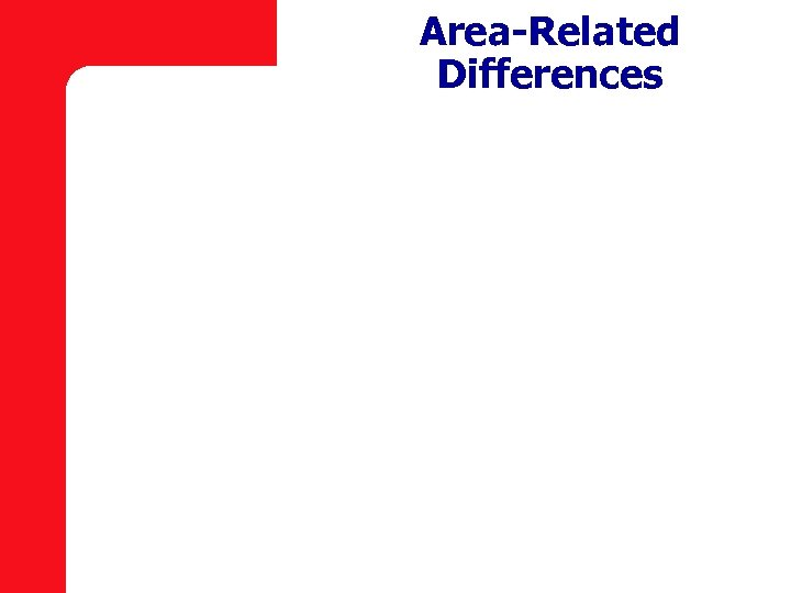 Area-Related Differences