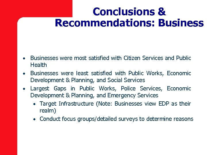 Conclusions & Recommendations: Business · Businesses were most satisfied with Citizen Services and Public