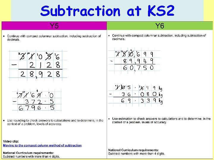 Subtraction at KS 2