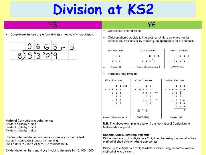 Division at KS 2