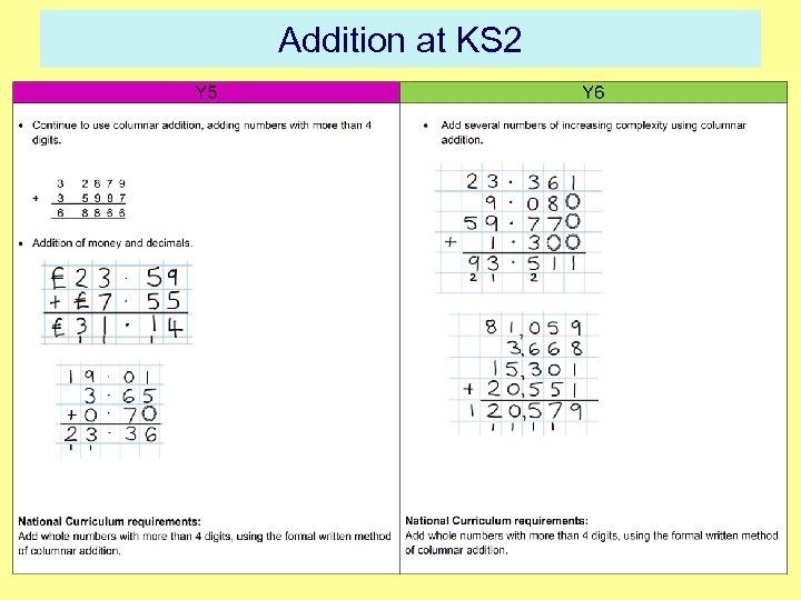 Addition at KS 2