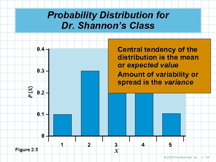 Probability Distribution for Dr. Shannon's Class Central tendency of the distribution is the mean