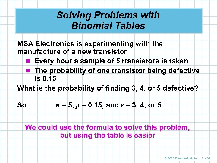 Solving Problems with Binomial Tables MSA Electronics is experimenting with the manufacture of a