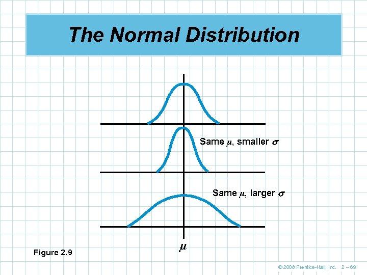The Normal Distribution Same µ, smaller Same µ, larger Figure 2. 9 µ ©