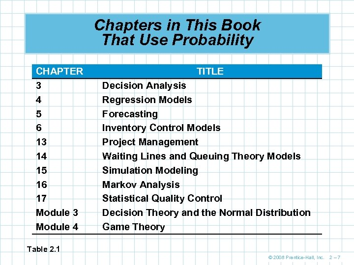 Chapters in This Book That Use Probability CHAPTER 3 4 5 6 13 14