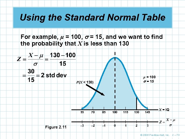 Using the Standard Normal Table For example, µ = 100, = 15, and we