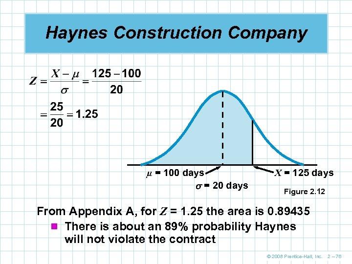 Haynes Construction Company µ = 100 days = 20 days X = 125 days