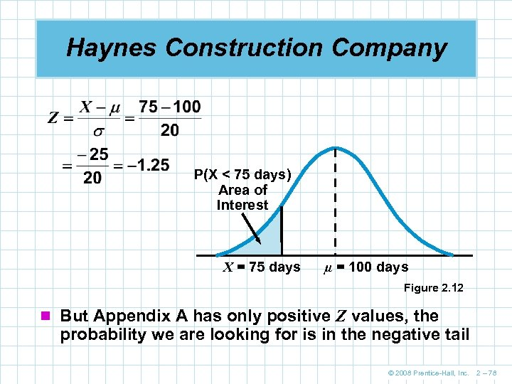 Haynes Construction Company P(X < 75 days) Area of Interest X = 75 days