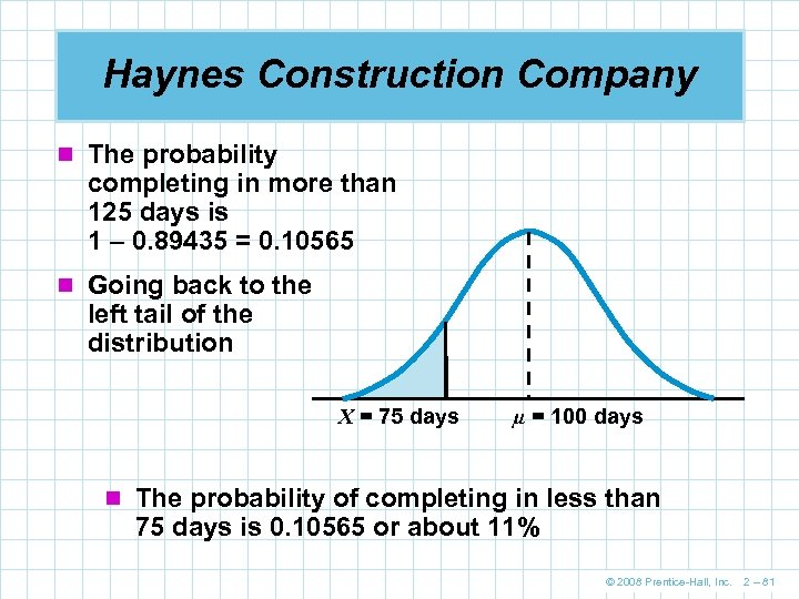 Haynes Construction Company n The probability completing in more than 125 days is 1
