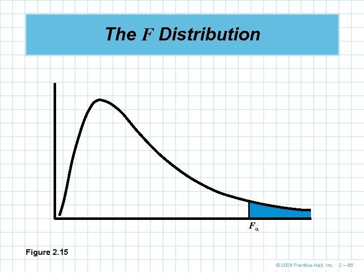 The F Distribution F Figure 2. 15 © 2008 Prentice-Hall, Inc. 2 – 86