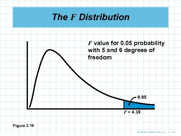 The F Distribution F value for 0. 05 probability with 5 and 6 degrees