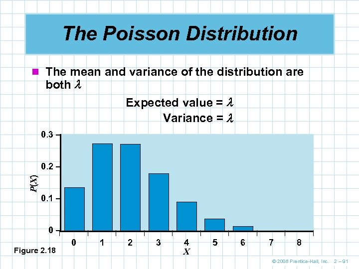 The Poisson Distribution n The mean and variance of the distribution are both Expected