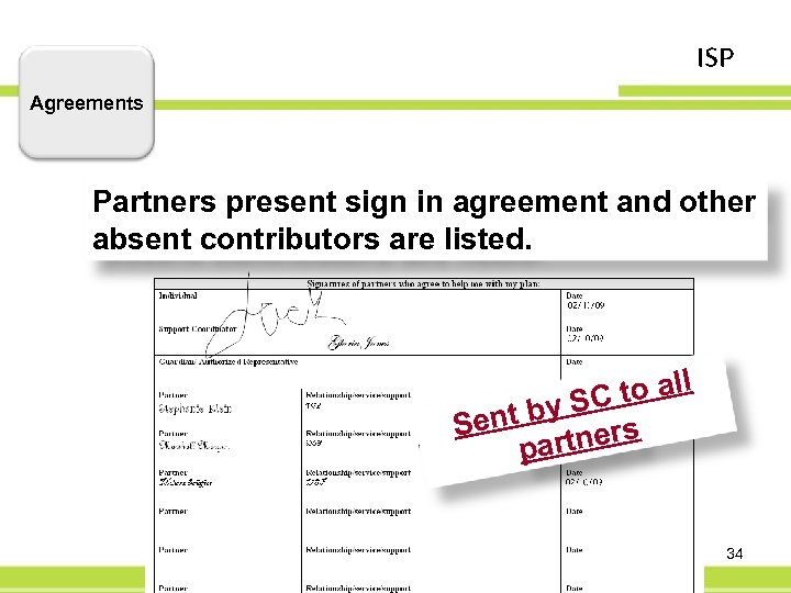 ISP Agreements Partners present sign in agreement and other absent contributors are listed. to
