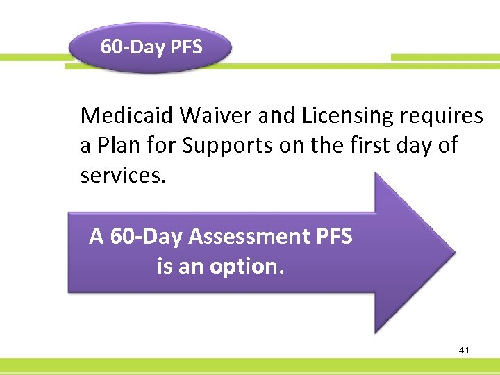 60 -Day PFS Medicaid Waiver and Licensing requires a Plan for Supports on the