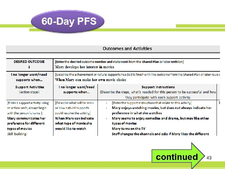 60 -Day PFS continued 43