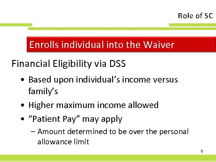 Role of SC Enrolls individual into the Waiver Financial Eligibility via DSS • Based