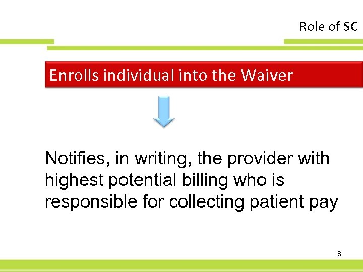 Role of SC Enrolls individual into the Waiver Notifies, in writing, the provider with