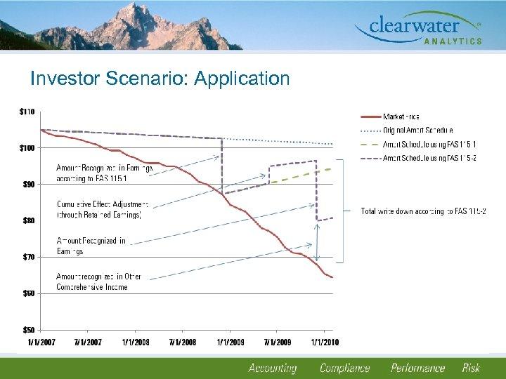 Investor Scenario: Application