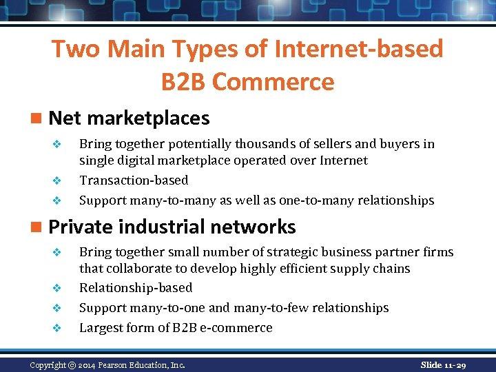 Two Main Types of Internet-based B 2 B Commerce n Net marketplaces v v