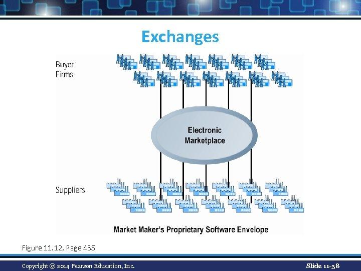 Exchanges Figure 11. 12, Page 435 Copyright © 2014 Pearson Education, Inc. Slide 11