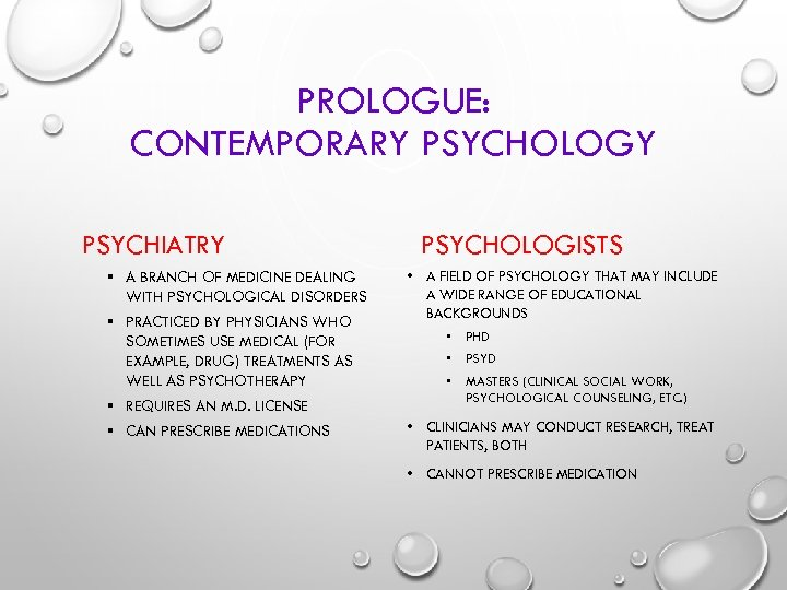 PROLOGUE: CONTEMPORARY PSYCHOLOGY PSYCHIATRY § A BRANCH OF MEDICINE DEALING WITH PSYCHOLOGICAL DISORDERS §
