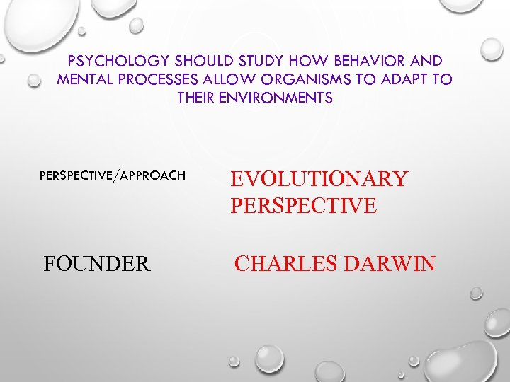 PSYCHOLOGY SHOULD STUDY HOW BEHAVIOR AND MENTAL PROCESSES ALLOW ORGANISMS TO ADAPT TO THEIR