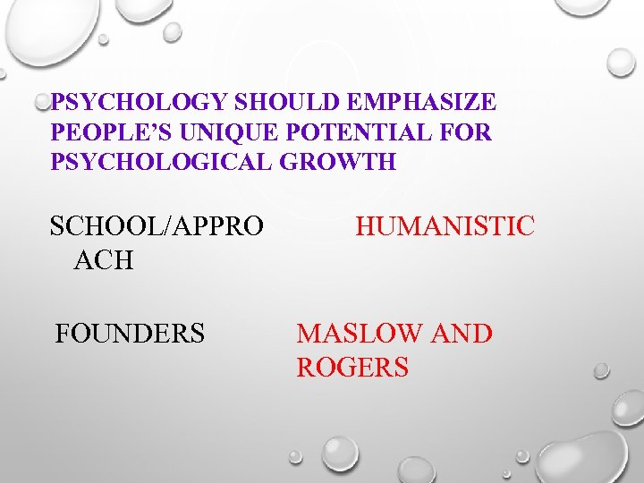 PSYCHOLOGY SHOULD EMPHASIZE PEOPLE'S UNIQUE POTENTIAL FOR PSYCHOLOGICAL GROWTH SCHOOL/APPRO ACH FOUNDERS HUMANISTIC MASLOW