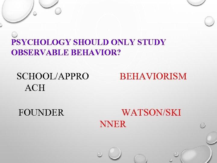 PSYCHOLOGY SHOULD ONLY STUDY OBSERVABLE BEHAVIOR? SCHOOL/APPRO ACH FOUNDER BEHAVIORISM WATSON/SKI NNER