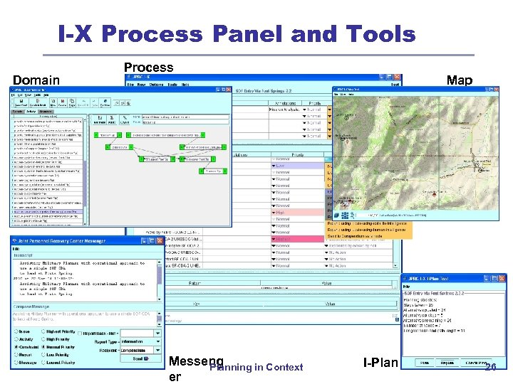 I-X Process Panel and Tools Domain Editor Process Panel Messeng Planning in Context er
