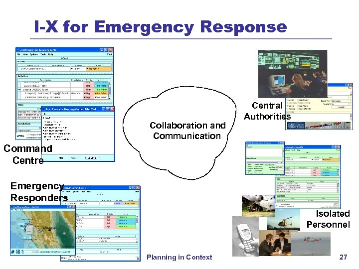 I-X for Emergency Response Collaboration and Communication Central Authorities Command Centre Emergency Responders Isolated