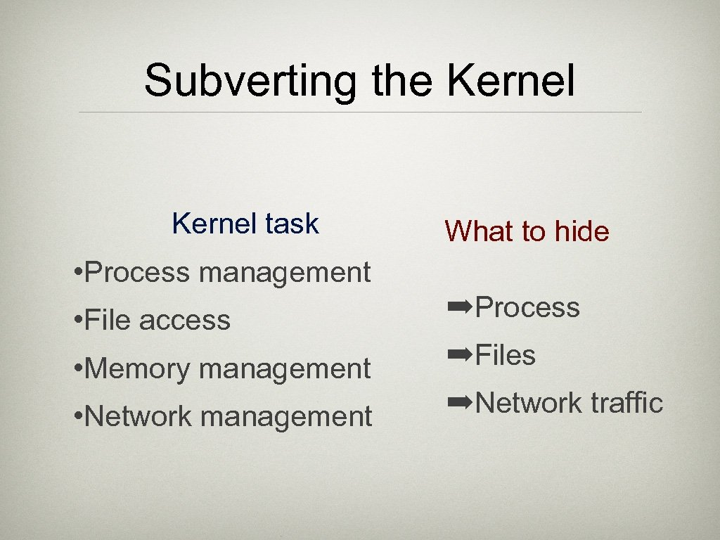 Subverting the Kernel task What to hide • Process management • File access ➡Process
