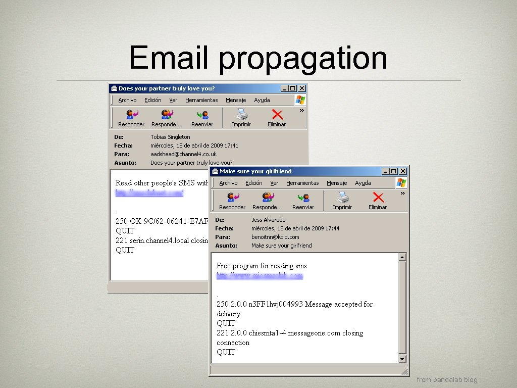 Email propagation from pandalab blog