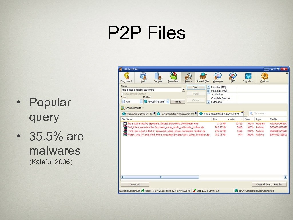 P 2 P Files • Popular query • 35. 5% are malwares (Kalafut 2006)