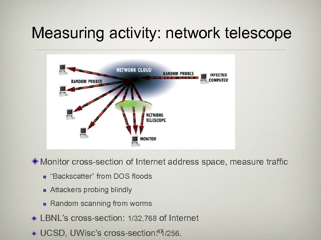 "Measuring activity: network telescope Monitor cross-section of Internet address space, measure traffic n ""Backscatter"""