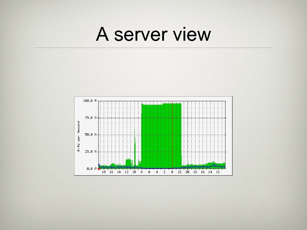 A server view