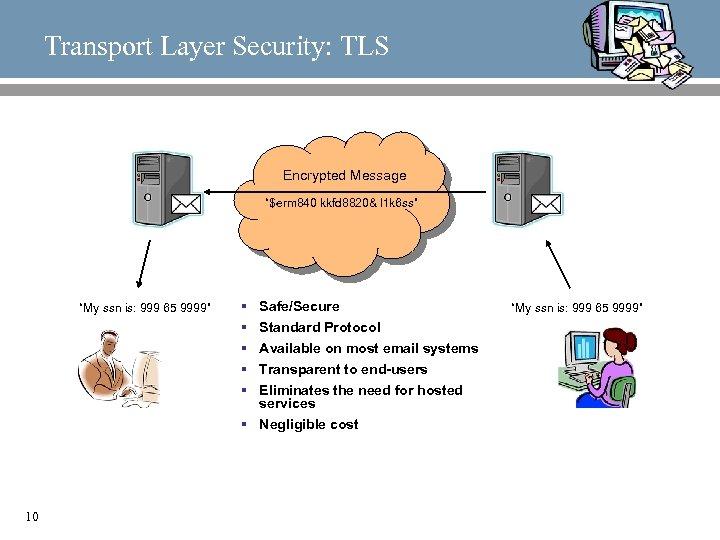"""Transport Layer Security: TLS Encrypted Message """"$erm 840 kkfd 8820& l 1 k 6"""