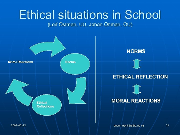 Ethical situations in School (Leif Östman, UU, Johan Öhman, ÖU) NORMS Moral Reactions Norms