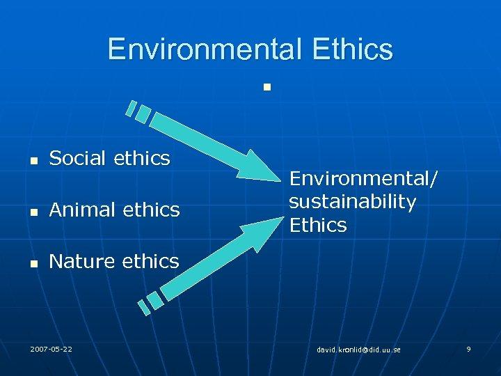 Environmental Ethics n n Social ethics n Animal ethics n Nature ethics 2007 -05