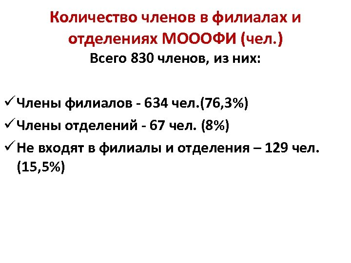 Количество членов в филиалах и отделениях МОООФИ (чел. ) Всего 830 членов, из них: