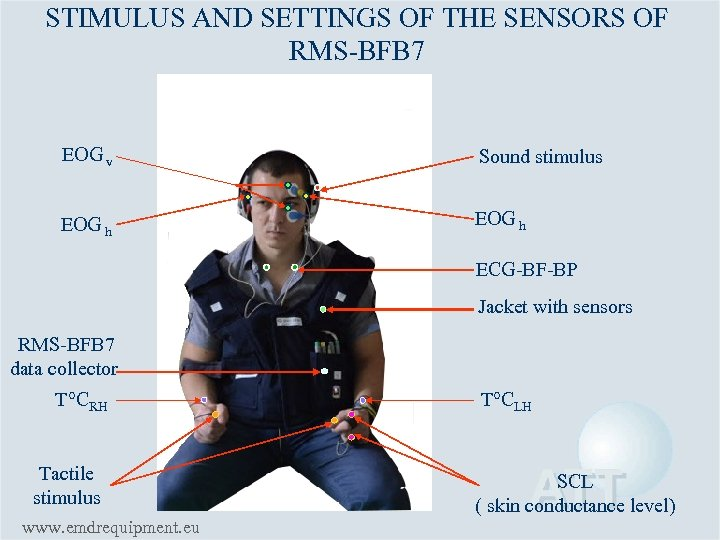 STIMULUS AND SETTINGS OF THE SENSORS OF RMS-BFB 7 EOG v Sound stimulus EOG