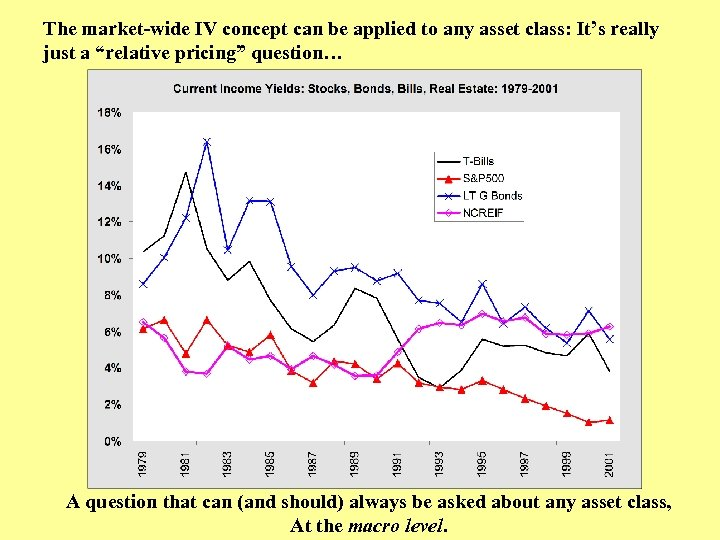 The market-wide IV concept can be applied to any asset class: It's really just