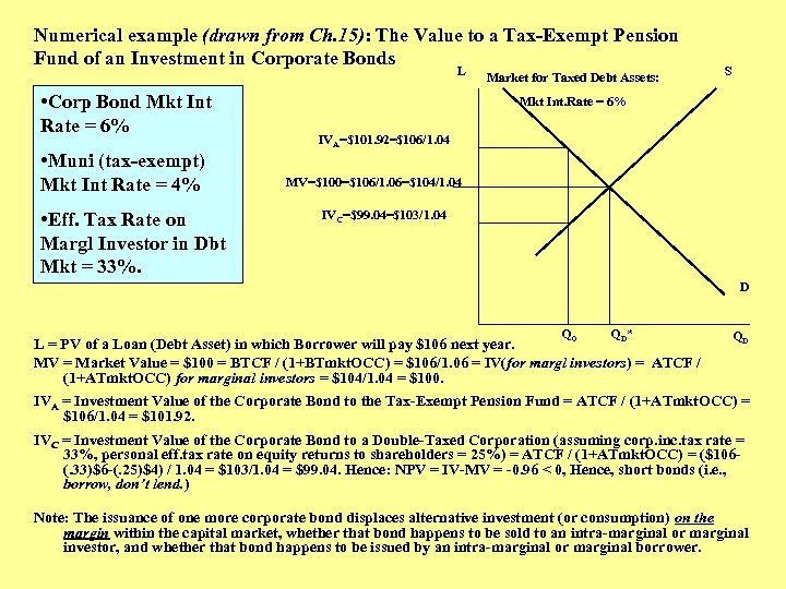 Numerical example (drawn from Ch. 15): The Value to a Tax-Exempt Pension Fund of