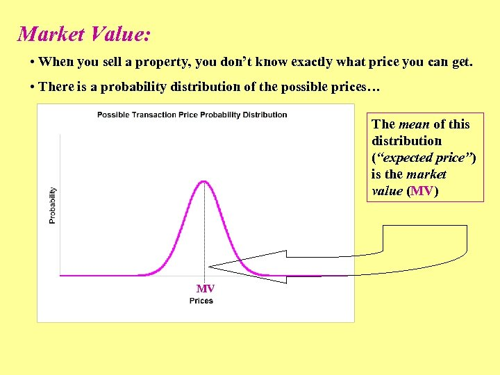 Market Value: • When you sell a property, you don't know exactly what price