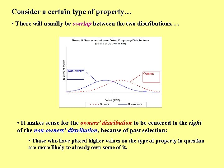 Consider a certain type of property… Consider a certain type of property • There