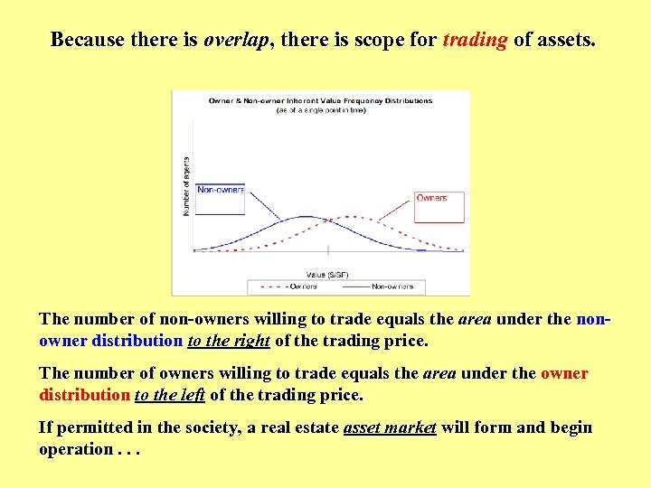 Because there is overlap, there is scope for trading of assets. The number of