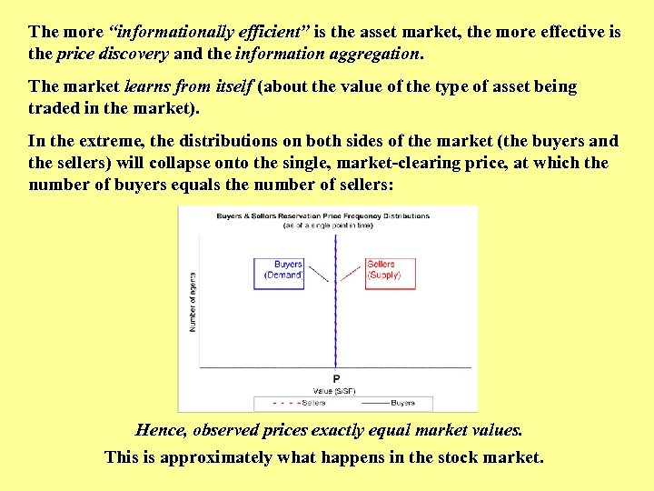 """The more """"informationally efficient"""" is the asset market, the more effective is the price"""